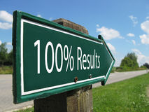 100% Results signpost Royalty Free Stock Photography