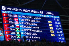 Results of women`s 400m hurdles at Rio2016 Olympics. Screen showing final results of women`s 400m hurdles at Rio2016 Olympics. Picture taken on Aug 18, 2016 Royalty Free Stock Photos