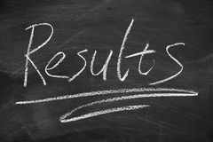 Results word Royalty Free Stock Photography