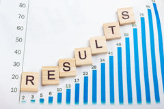 Results word on blue. Succeed business success, be a winner in  elections, pop poll or sports test,  report, election. Results word on blue. Succeed business Stock Photo
