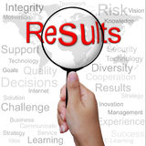 Results, word in Magnifying glass Stock Image