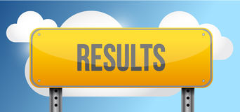 Results yellow street road sign Royalty Free Stock Images