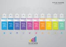 Resuma 10 elementos modernos del infographics del gráfico de sectores de los pasos Elementos del infographics de la carta de la c stock de ilustración