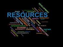 RESURSER - ordmolnwordcloud - uttryck från den globalisering-, ekonomi- och politikmiljön royaltyfri illustrationer