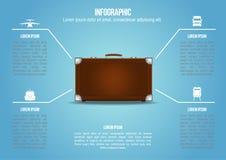 Resväska med frakttrans. Fotografering för Bildbyråer