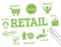 Retail royalty free illustration
