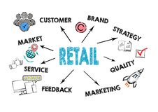 Retail concept. Chart with keywords and icons stock photos