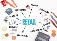 Retail concept. Chart with keywords and icons stock image
