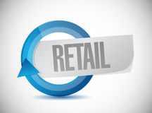 retail cycle sign concept illustration design Stock Images