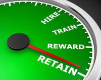 Retain. Hire Train Reward Retain words on a speedometer to illustrate human resources best practices processes for new employees 3d rendering Royalty Free Stock Photo