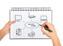 Rete di computer del disegno della mano Fotografia Stock Libera da Diritti