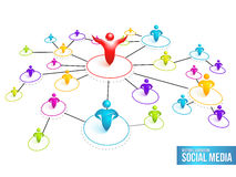 Rete sociale di media. Illustrazione di vettore Immagini Stock