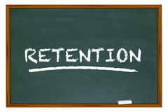 Retention Chalk Board Word Retain Customers Employees Royalty Free Stock Photography