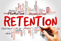 Retention. Word Cloud with Retention related tags Royalty Free Stock Photo