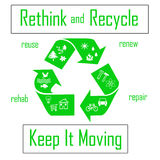 Rethink recycle Stock Photos