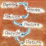 Rethink, reuse, recycle symbol Royalty Free Stock Photos