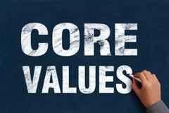 Retire o núcleo de valores Imagens de Stock