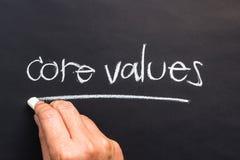 Retire o núcleo de valores imagem de stock