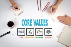 Retire o núcleo de valores A reunião na tabela branca do escritório imagens de stock