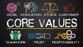 Retire o núcleo do conceito dos valores com elementos do negócio no quadro-negro imagens de stock royalty free