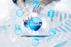 Retire o núcleo do negócio dos valores e do conceito da tecnologia na tela virtual foto de stock