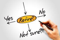 Retire Royalty Free Stock Photos