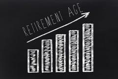 Retirement age graph on blackboard. Retirement saving concep. retirement age graph drawn on blackboard Royalty Free Stock Image