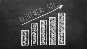 Retirement age graph on blackboard. Retirement saving concep. retirement age graph drawn on blackboard Royalty Free Stock Images