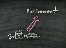 Retirement concept. Writing on blackboard Royalty Free Stock Images