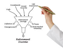 Retirement income Stock Images
