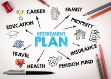 Retirement Plan concept. Chart with keywords and icons stock photo