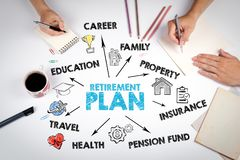 Retirement Plan concept. Chart with keywords and icons stock photos