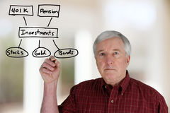 Retirement Planning. A man planning for his retirement life Stock Images