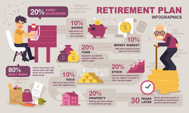 Retirement Planning infographics. Illustrations: Retirement Life Planning Infographics Royalty Free Stock Images
