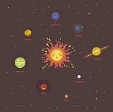 Retro mening van het zonnestelsel vector illustratie