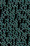 Retro digits. Captured from old calculator screen, usable as background Stock Photography