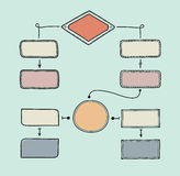 Retro flowchart illustration Stock Photography