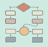 Retro illustrazione del diagramma di flusso Fotografia Stock