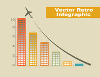 Retro- Infographic Stockfotografie