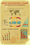 Retro Infographic Chart with construction icons Royalty Free Stock Photos
