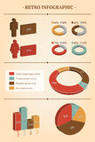 Retro infographics Royalty Free Stock Images