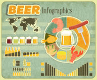 Retro Infographics Design - Beer icons, Snack. Vintage Infographics set - Beer icons, Snack and elements for presentation and Graph - illustration Stock Photos