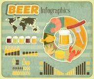Retro Infographics Design - Beer Icons, Snack Stock Photos