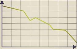 Retro look Chart Royalty Free Stock Photo