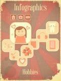 Retro Placard - girls hobby vector illustration