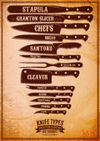 Retro poster with set of different types of knives Stock Photography