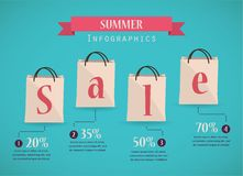 Retro sale nfographics with shopping bags Stock Photos
