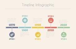 Retro Timeline Infographic Fotografering för Bildbyråer