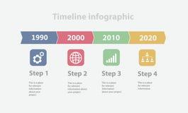 Retro Timeline Infographic, designtemplateΠroyaltyfri illustrationer
