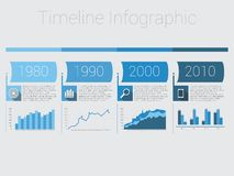 Retro Timeline Infographic, Vector design template Royalty Free Stock Photography
